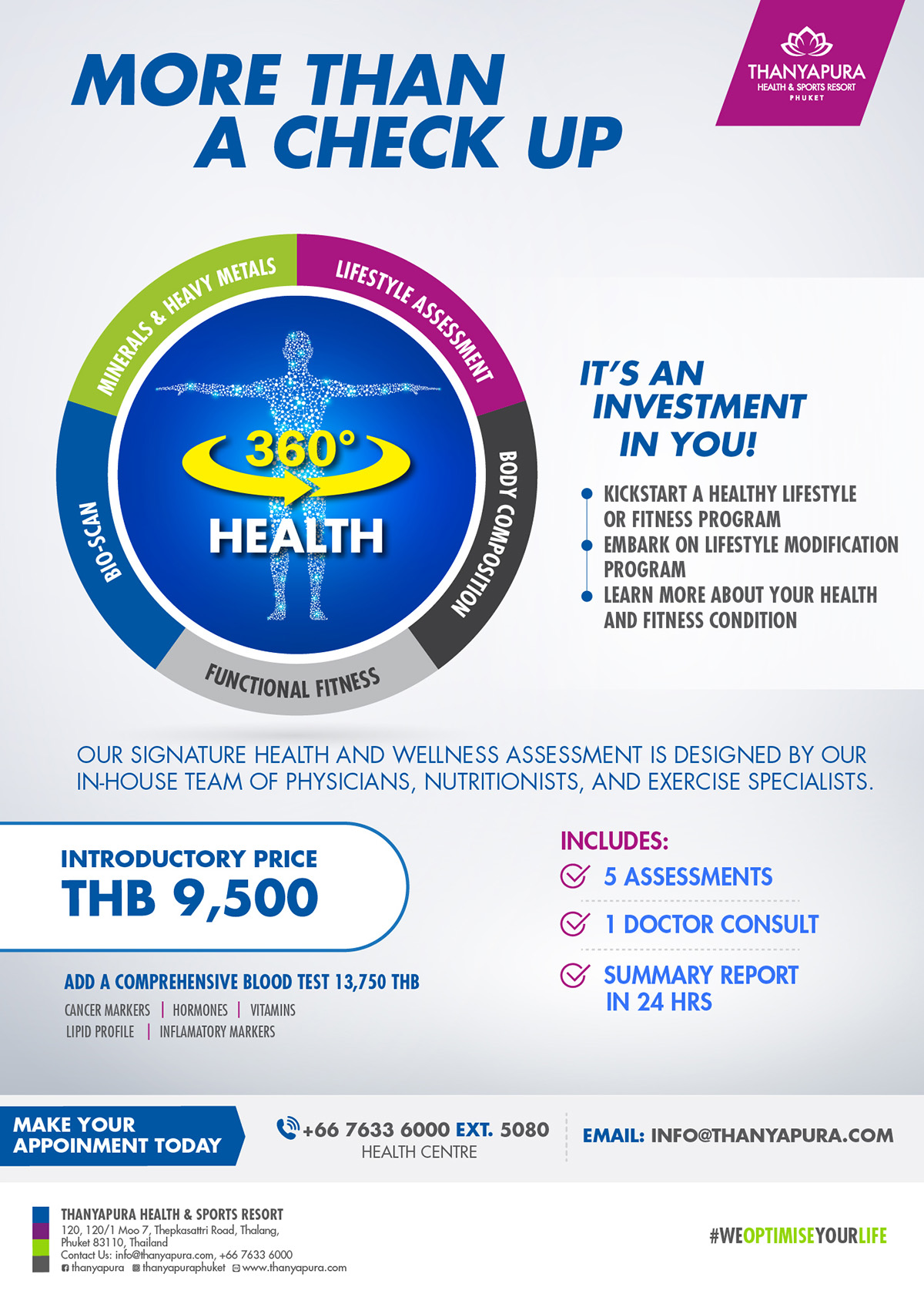 Thanyapura 360 Health Check - Flyer
